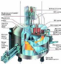 Nuclear Medical Device diagram