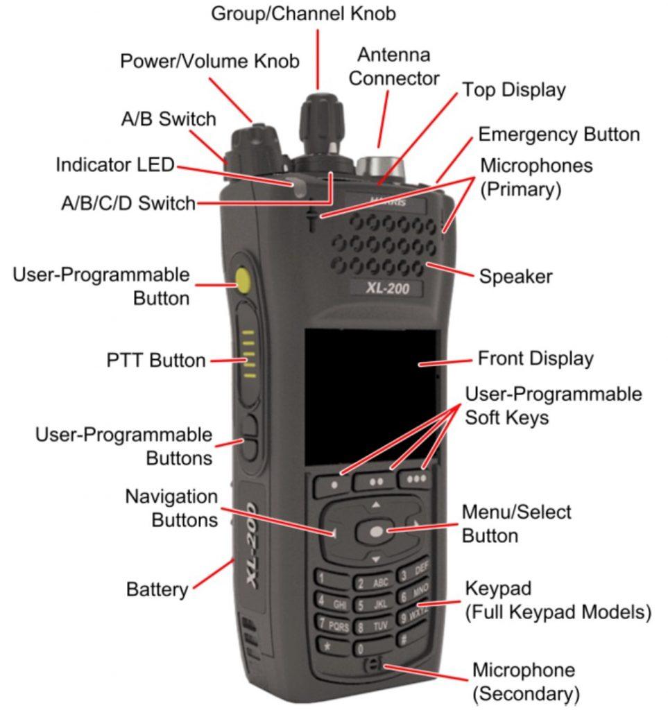 Harris XL-200P LTE-Enabled Radio