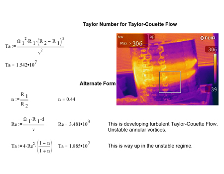taylor number for taylor-couette flow