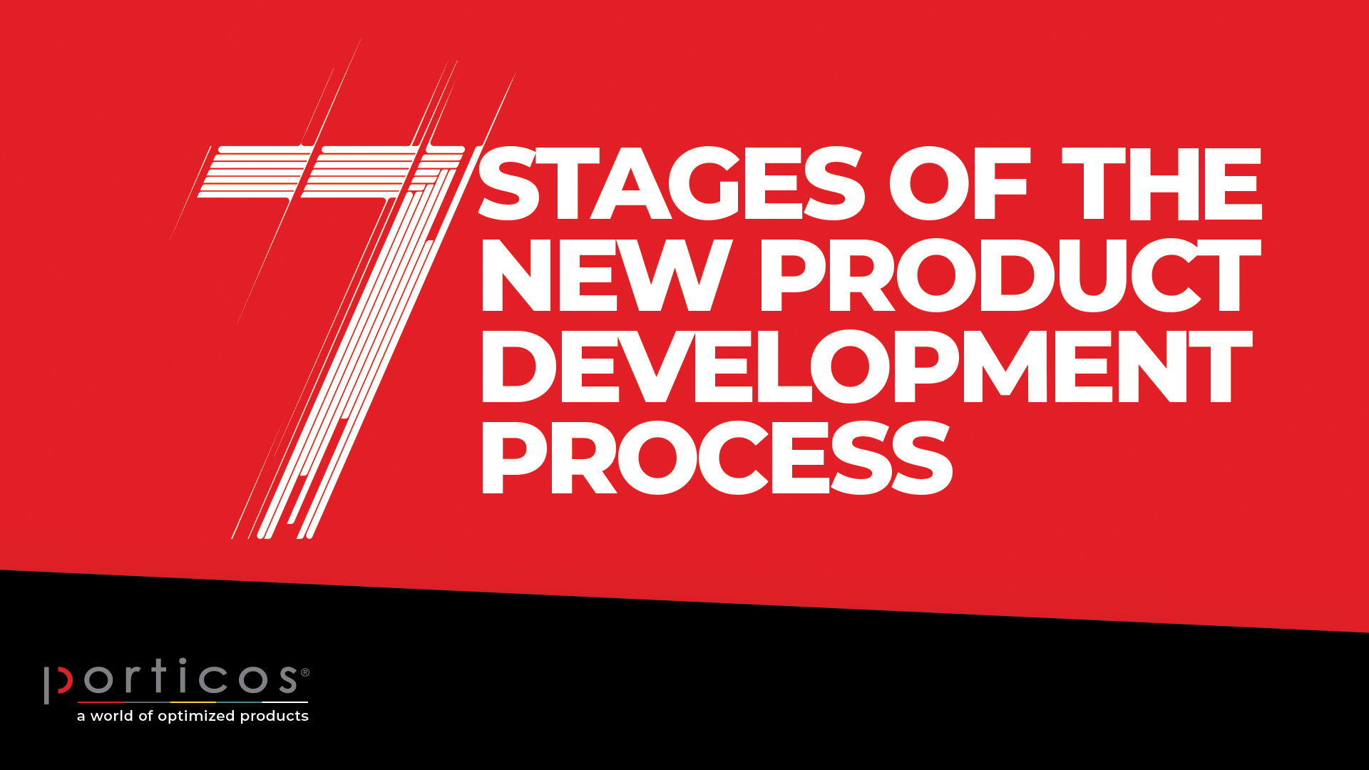 7 Stages of The New Product Development Process | Porticos